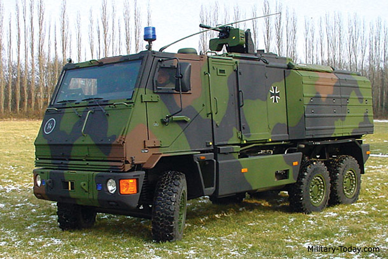 Rheinmetall Yak