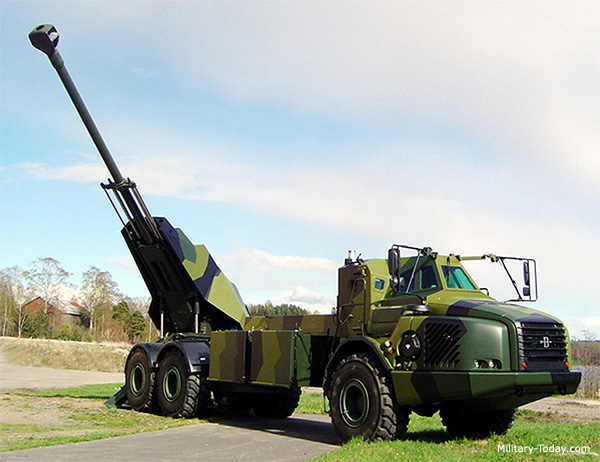 Top ten self-propelled howitzers