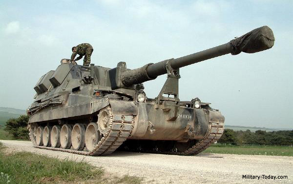 Best self-propelled howitzer