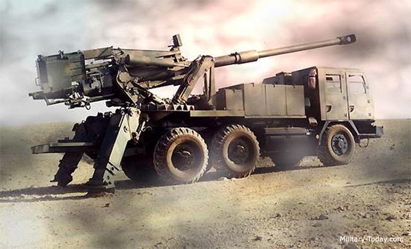 Top 10 self-propelled howitzers