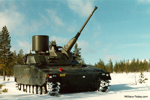 Anti-aircraft Gun Round Anti-aircraft Gun