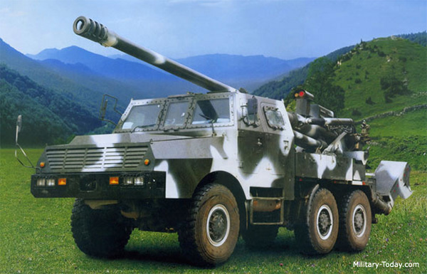 Truck-mounted howitzer comparison