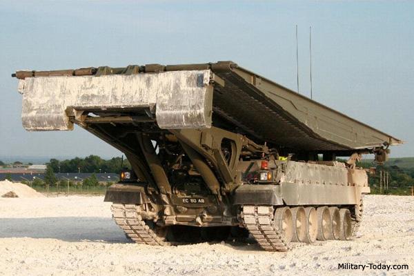 Loara Self-Propelled Anti-Aircraft Gun | Military-Today.com