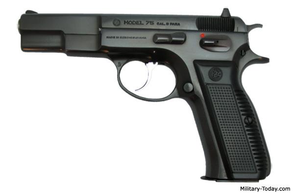 Top 10 Pistols | Military-Today com