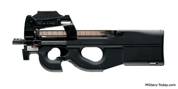 Top 10 Best Submachine Guns