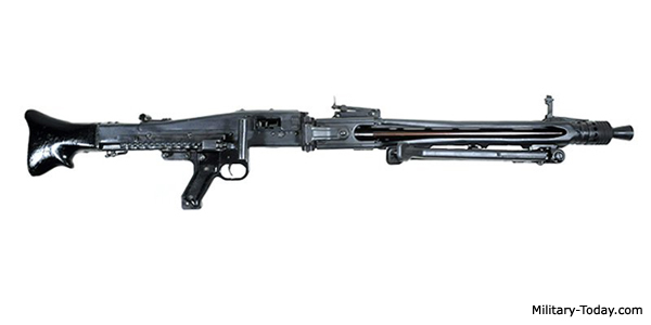MG-3 Machine Gun | Military-Today com