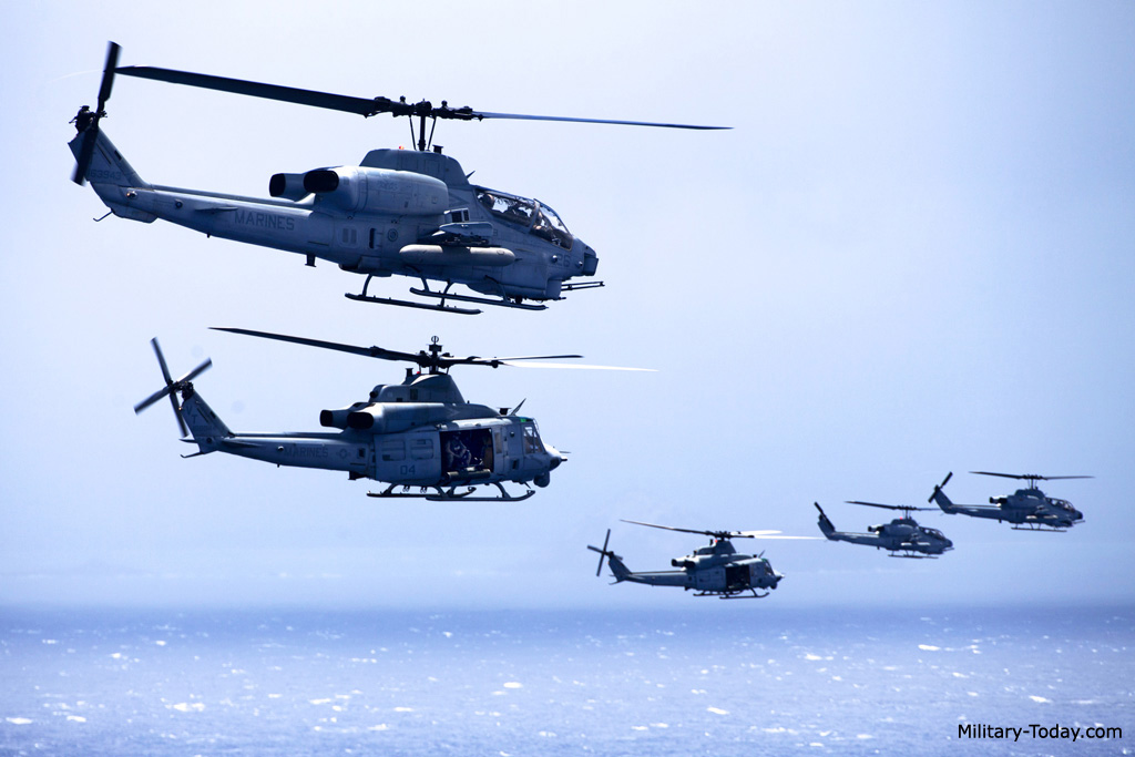 ah 1 helicopter with Ah1w Super Cobra Images on Types Of Military Helicopters further Avcobra together with Ah 64 clipart additionally Dassault Rafale C Fighter Jet together with Watch.