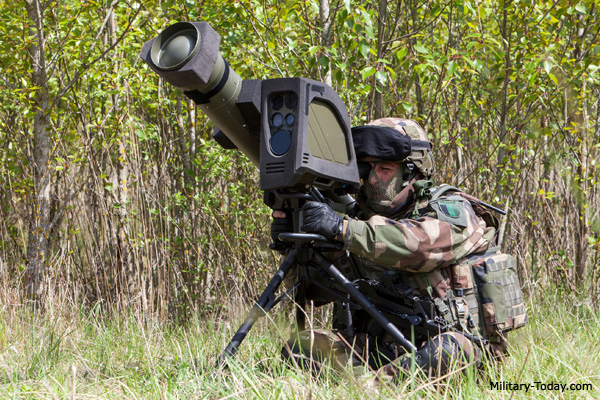 Best anti-tank missiles in the world