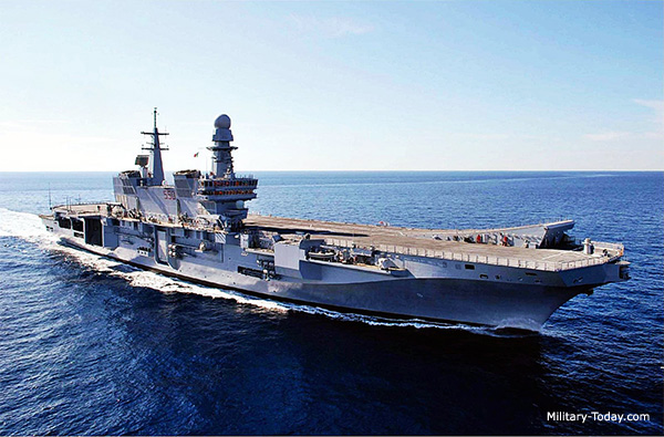Top 10 aircraft carriers