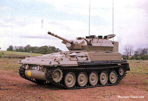 FV101 Scorpion Light Tank | Military-Today com