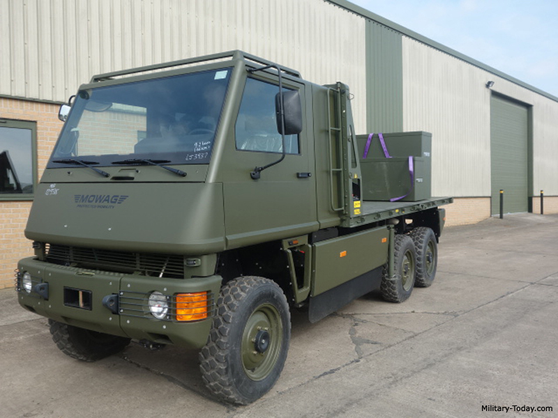 Mowag Duro Ii Images