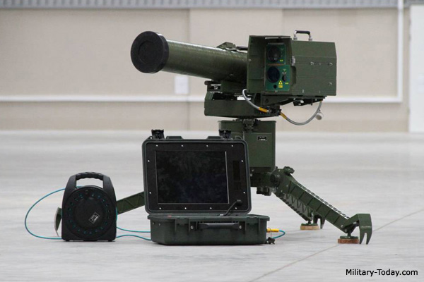 Most capable man-portable anti-tank guided missiles