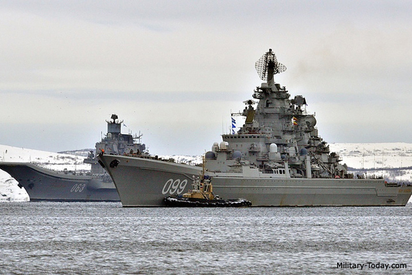 Top 10 most powerful navies in the world