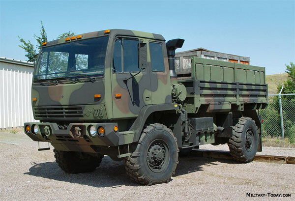 FMTV family of military vehicles, Top 10 military trucks